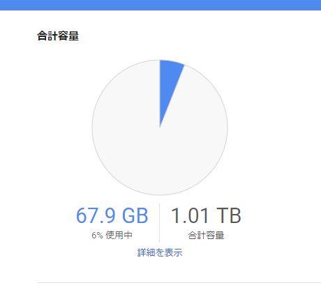 Googleドライブ使用している合計容量表示