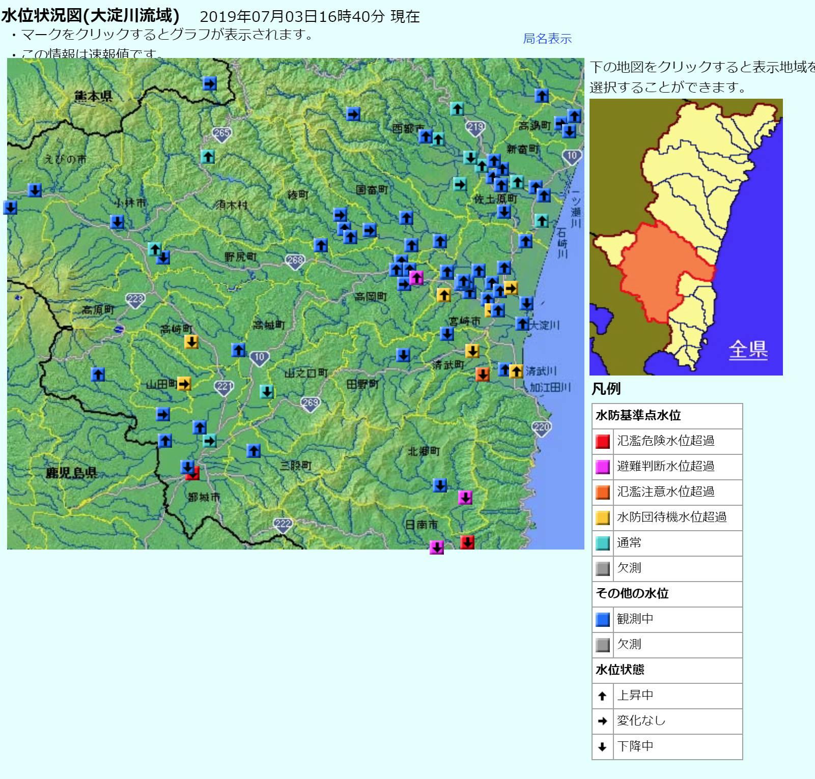 大淀川水位状況図