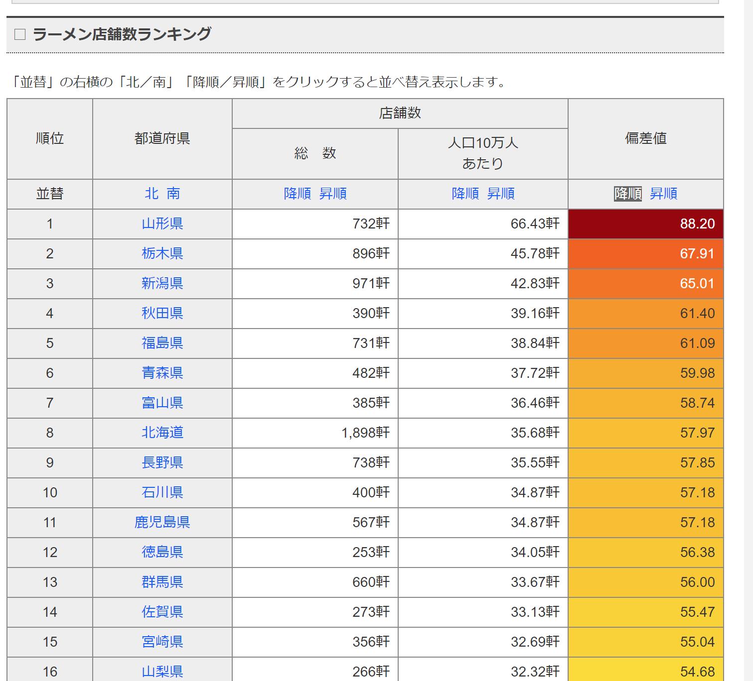 宮崎県のラーメン屋さんの店舗数